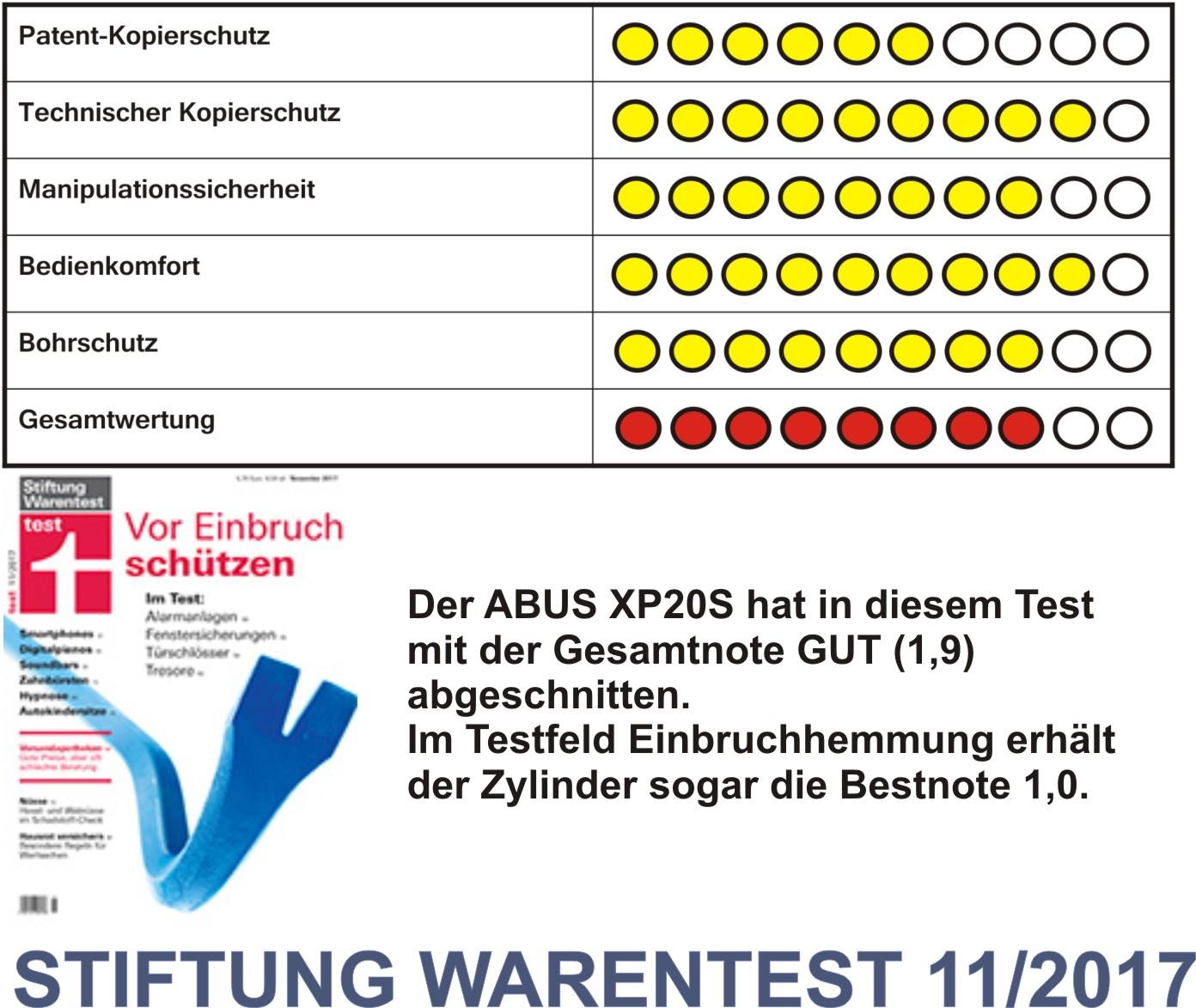 Abus Xp20s Schliesszylinder Sicherheitstechnik Fur Haus Buro
